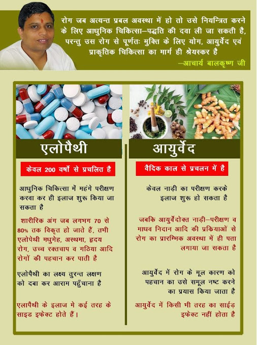 Difference between Ayurveda and Modern treatment